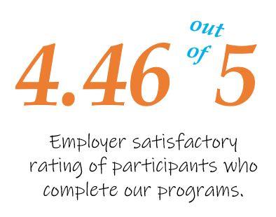 Employer satisfaction rating